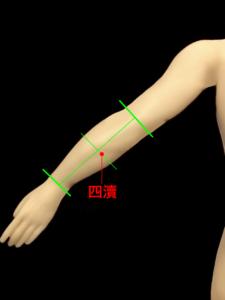 首のこり、首の痛みのツボ(四瀆)|住吉区長居西藤田鍼灸整骨院
